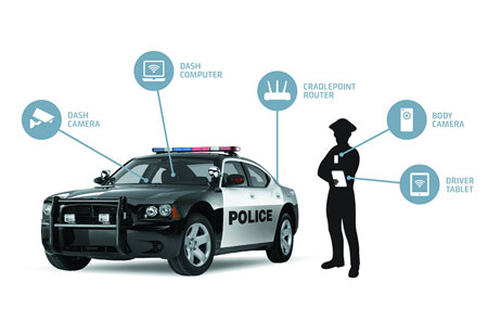 Technologies that are Elevating Public Safety