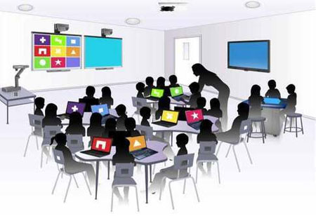 How to Engage Students with Smart Classrooms?