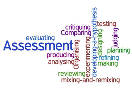 Creating Powerful and Interactive Testing and Assessment Methods