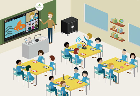 Here Are Some Best EdTech Tools For The Classrooms