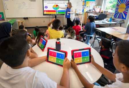 How Technology Contributes to Make Student Engagement Better