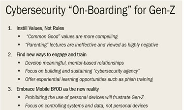 Cyber security On boarding