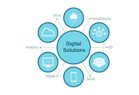 Significance of Digital Transformation for Educational Institutions